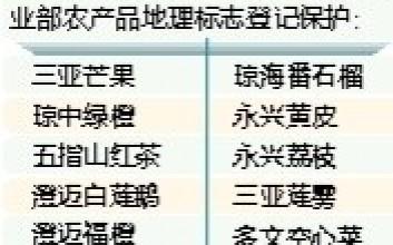海南6农产品获农业部地理标志保护