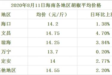 海南胡椒价格参考一览表(2020年8月11日)
