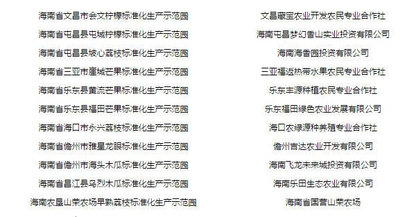 第六批热带作物标准化生产示范园名单(海南)