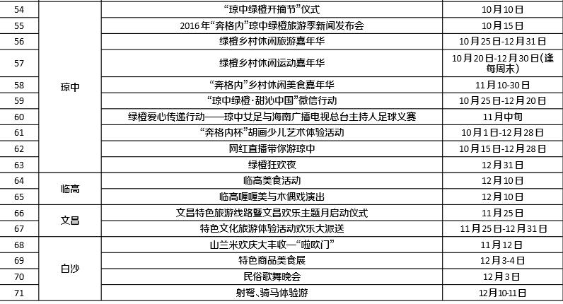 2016(十七届)海南国际旅游岛欢乐节活动时间表